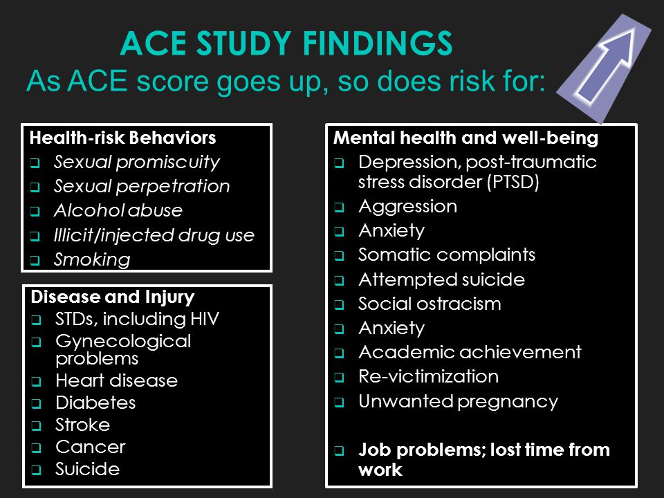 ACE STUDY FINDINGS As ACE score goes up, so does risk for: