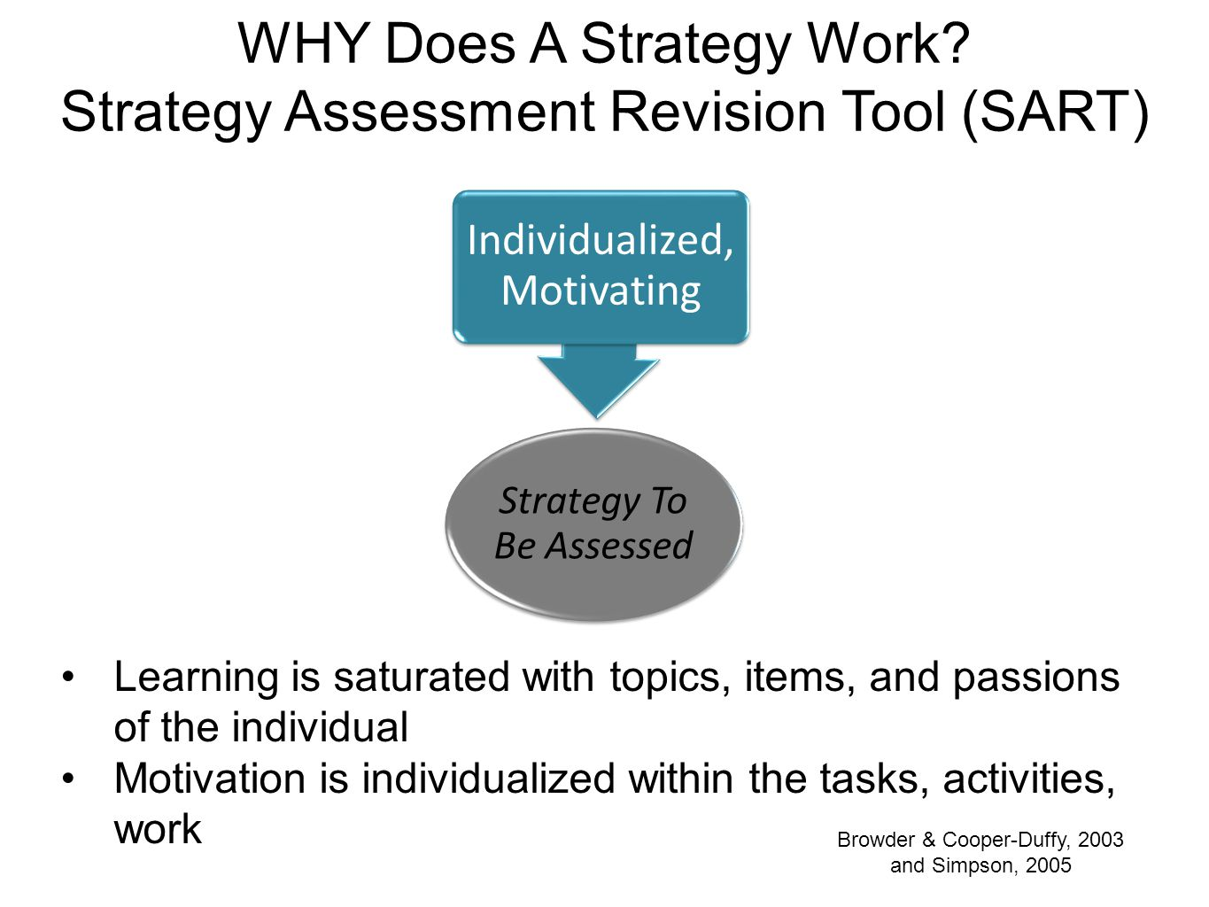 WHY Does A Strategy Work Strategy Assessment Revision Tool (SART)