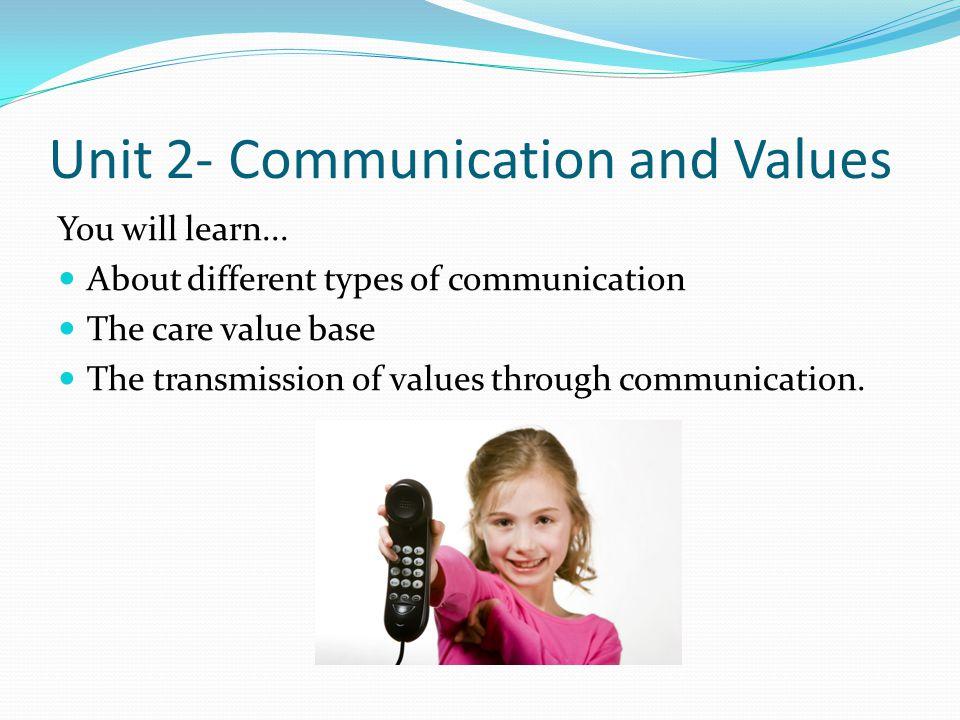 Unit 2- Communication and Values
