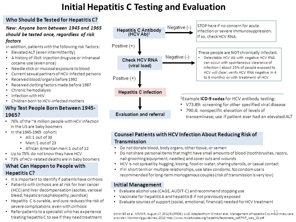 Initial Hepatitis C Testing and Evaluation