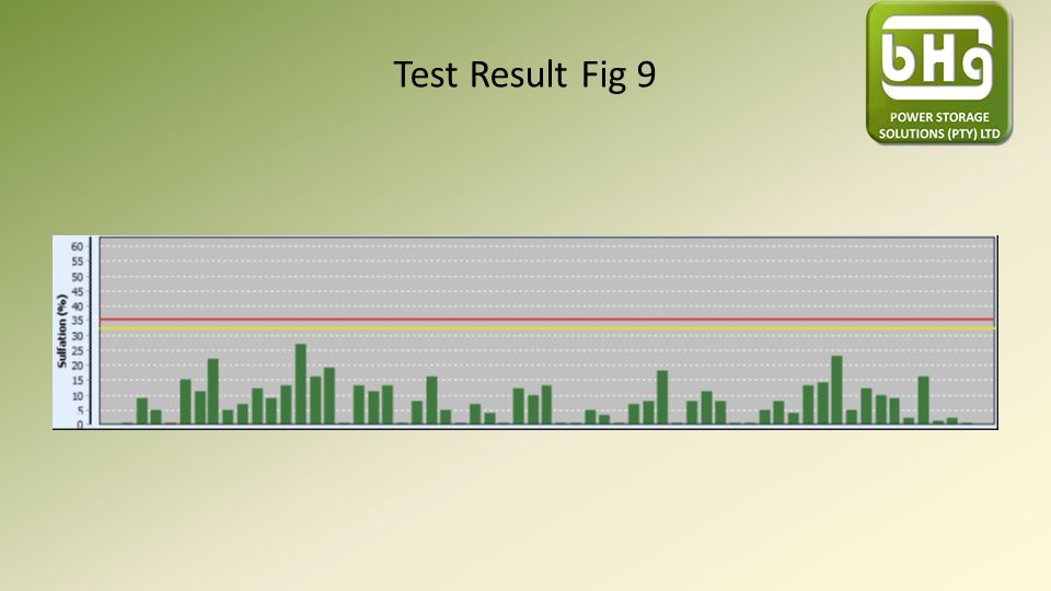 Test Result Fig 9