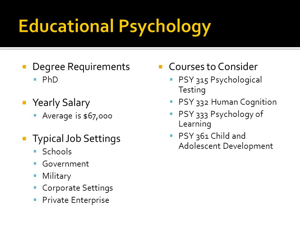 The Psychology Major Workshop  Ppt Video Online Download. How To Loan Money Online Agence Au Pair Paris. A Degree In Communications Car Mechanic Games. Low Cost Alarm Monitoring Learning Seo Online. Life Insurance For My Mother. Online Special Education Certification. American Family Claims Number. R0yal Caribbean Cruises Addicted To Marijuana. Ccs Medical Diabetic Supplies