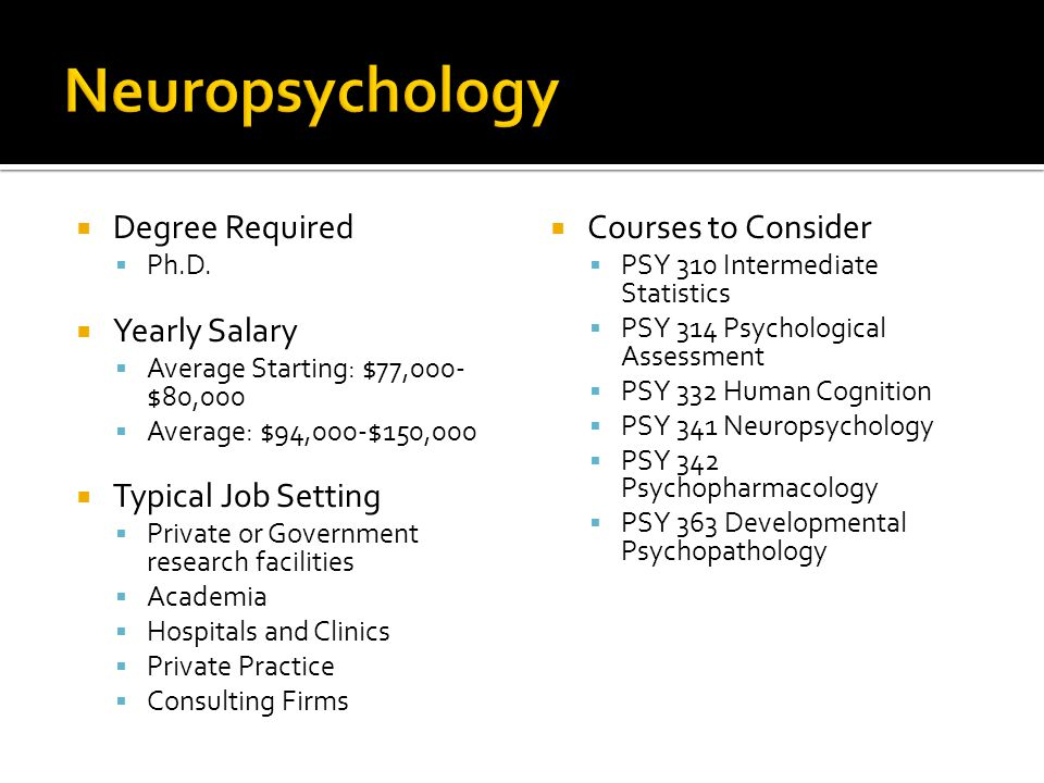 Neuropsychology Degree Required Yearly Salary Typical Job Setting