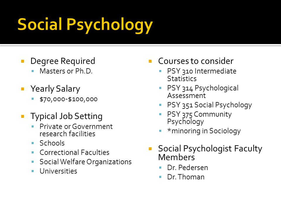 Social Psychology Degree Required Yearly Salary Typical Job Setting