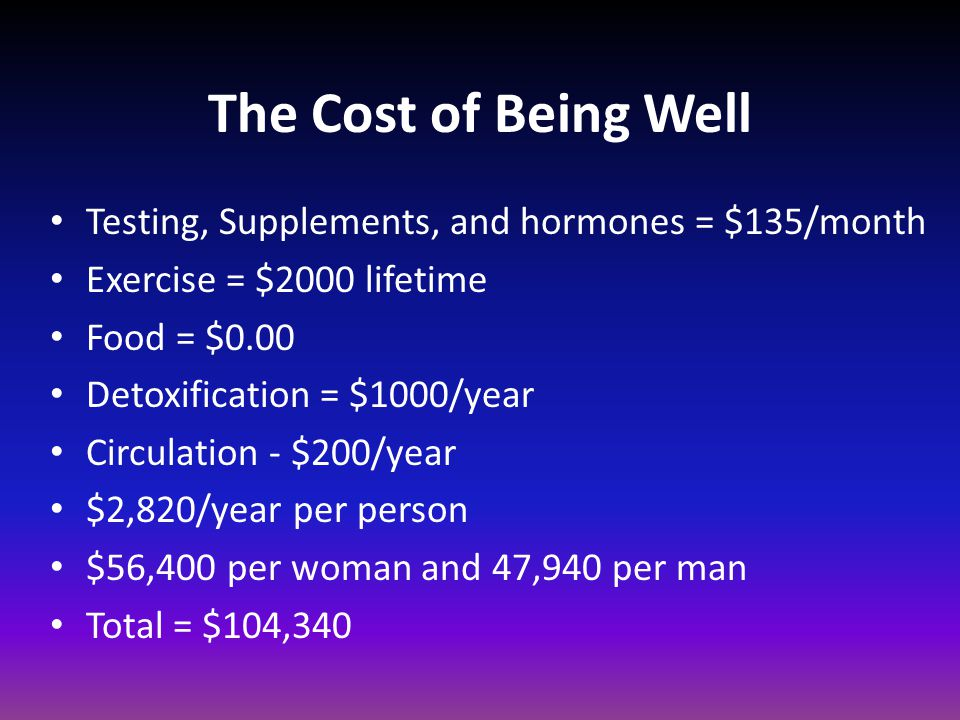 The Cost of Being Well Testing, Supplements, and hormones = $135/month