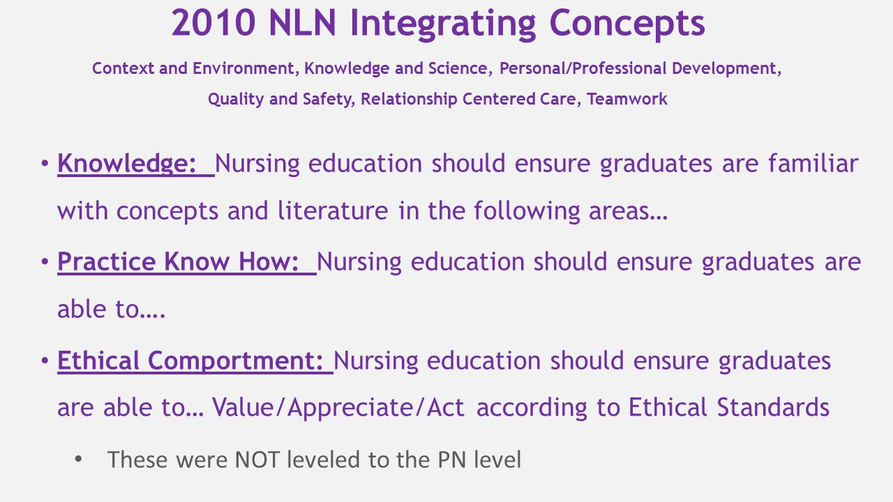 2010 NLN Integrating Concepts Context and Environment, Knowledge and Science, Personal/Professional Development, Quality and Safety, Relationship Centered Care, Teamwork