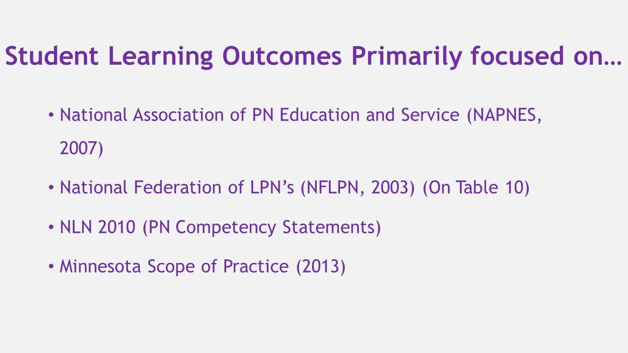 Student Learning Outcomes Primarily focused on…
