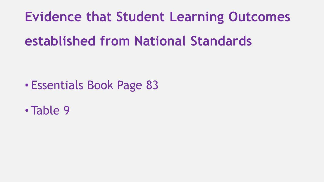 Evidence that Student Learning Outcomes established from National Standards