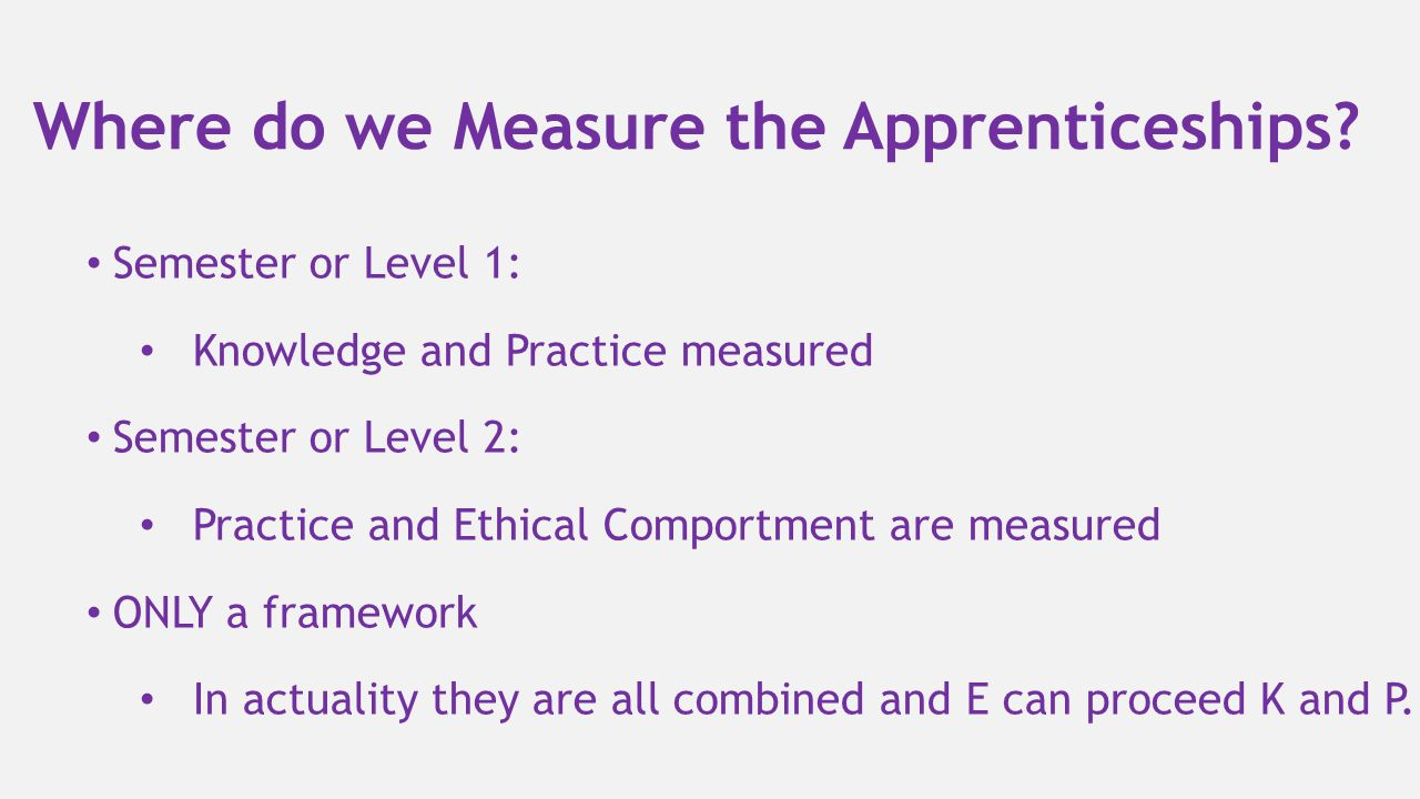 Where do we Measure the Apprenticeships