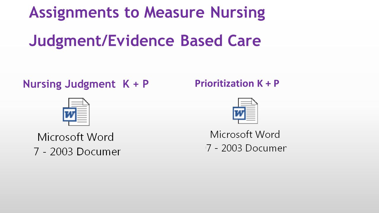 Assignments to Measure Nursing Judgment/Evidence Based Care