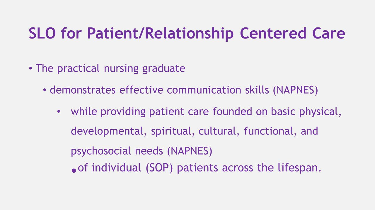 SLO for Patient/Relationship Centered Care