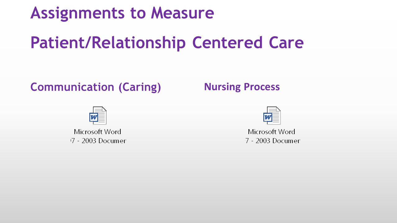 Assignments to Measure Patient/Relationship Centered Care