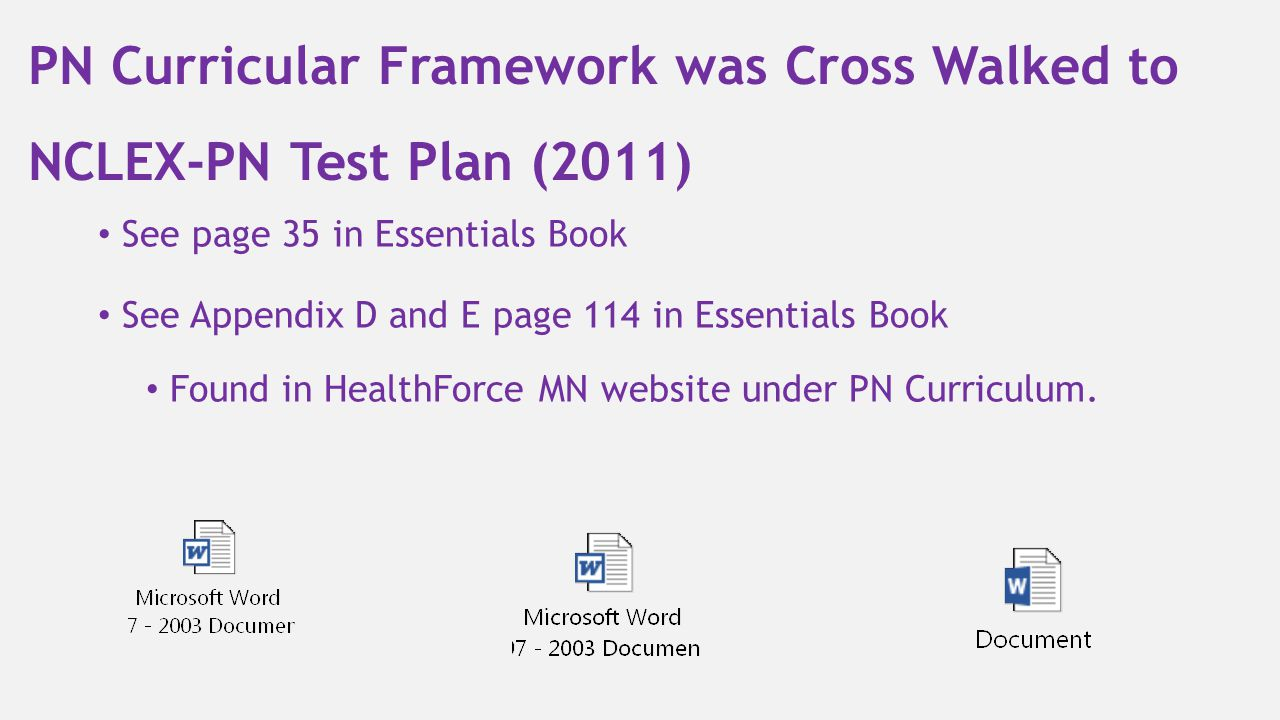 PN Curricular Framework was Cross Walked to NCLEX-PN Test Plan (2011)