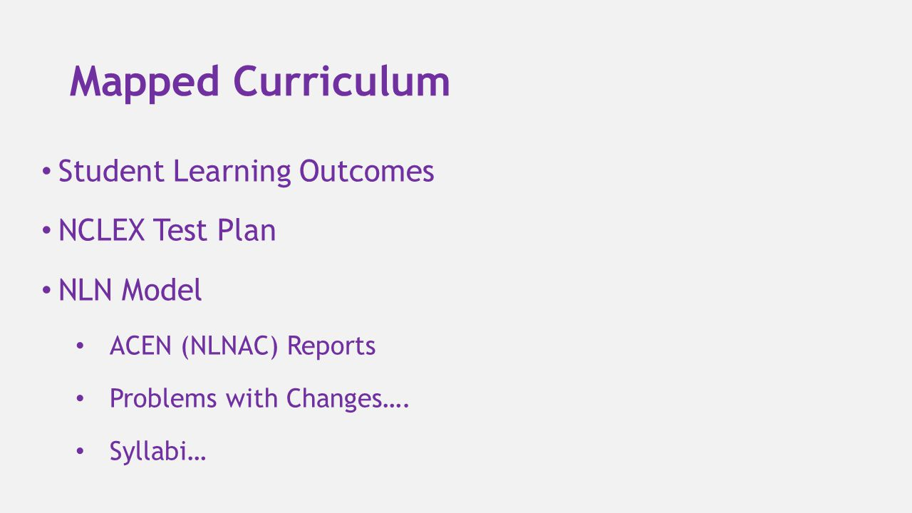 Mapped Curriculum Student Learning Outcomes NCLEX Test Plan NLN Model
