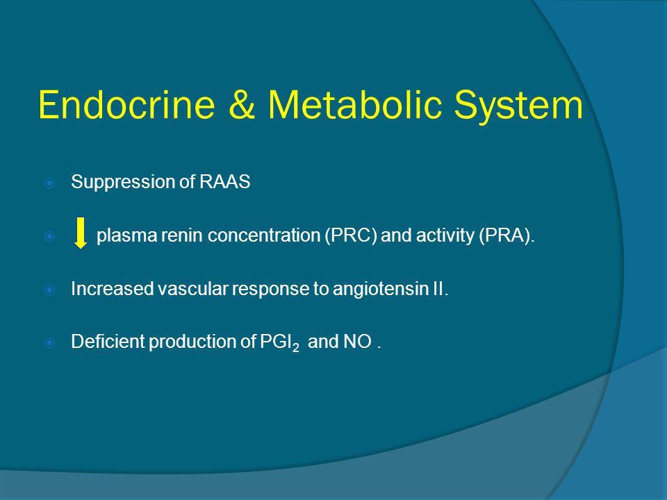 Endocrine & Metabolic System