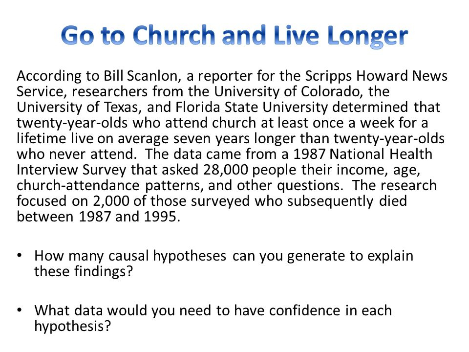 Go to Church and Live Longer