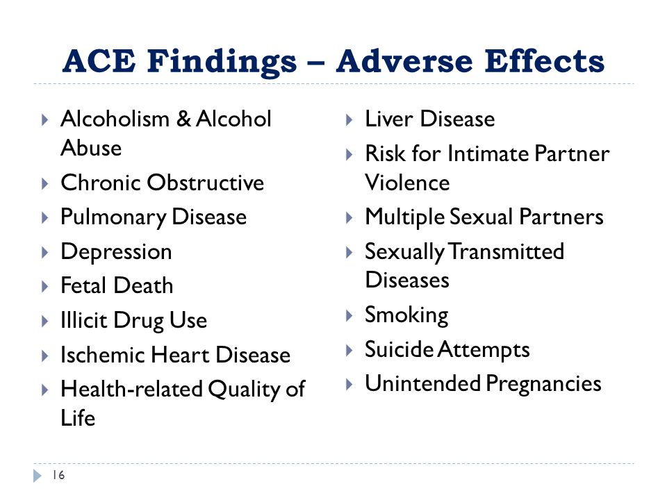 ACE Findings – Adverse Effects