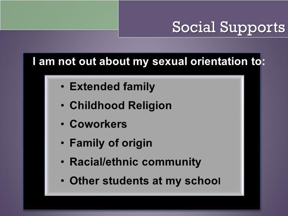Social Supports I am not out about my sexual orientation to: