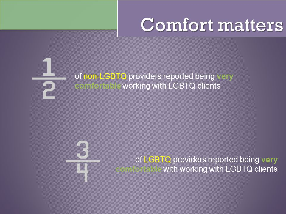 Comfort matters of non-LGBTQ providers reported being very comfortable working with LGBTQ clients.