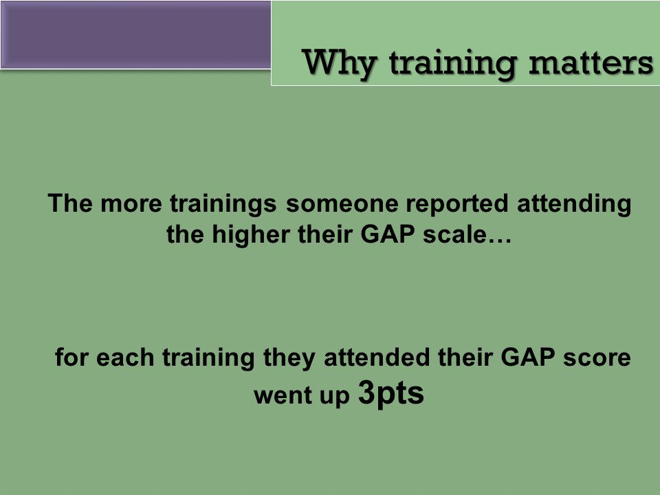 for each training they attended their GAP score went up 3pts