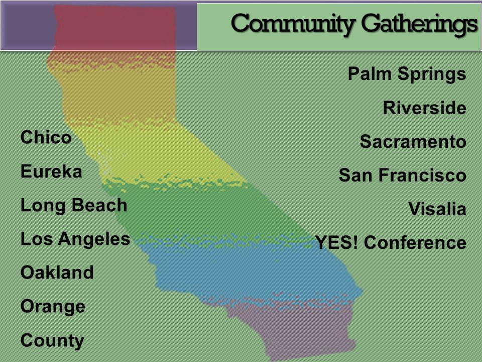Community Gatherings Palm Springs Riverside Sacramento San Francisco