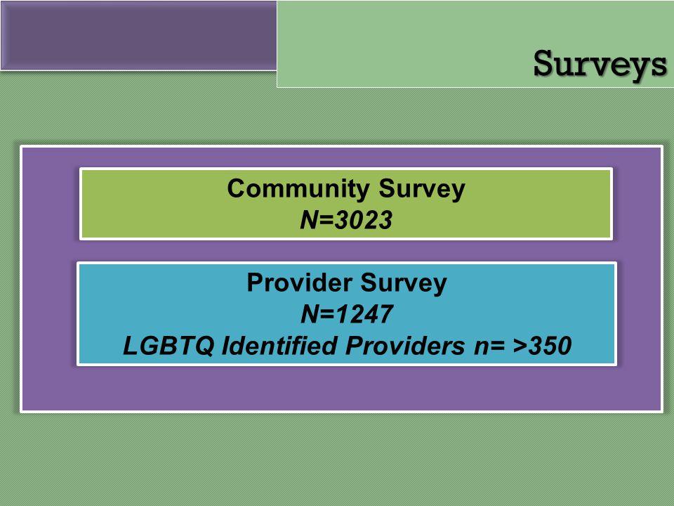 LGBTQ Identified Providers n= >350