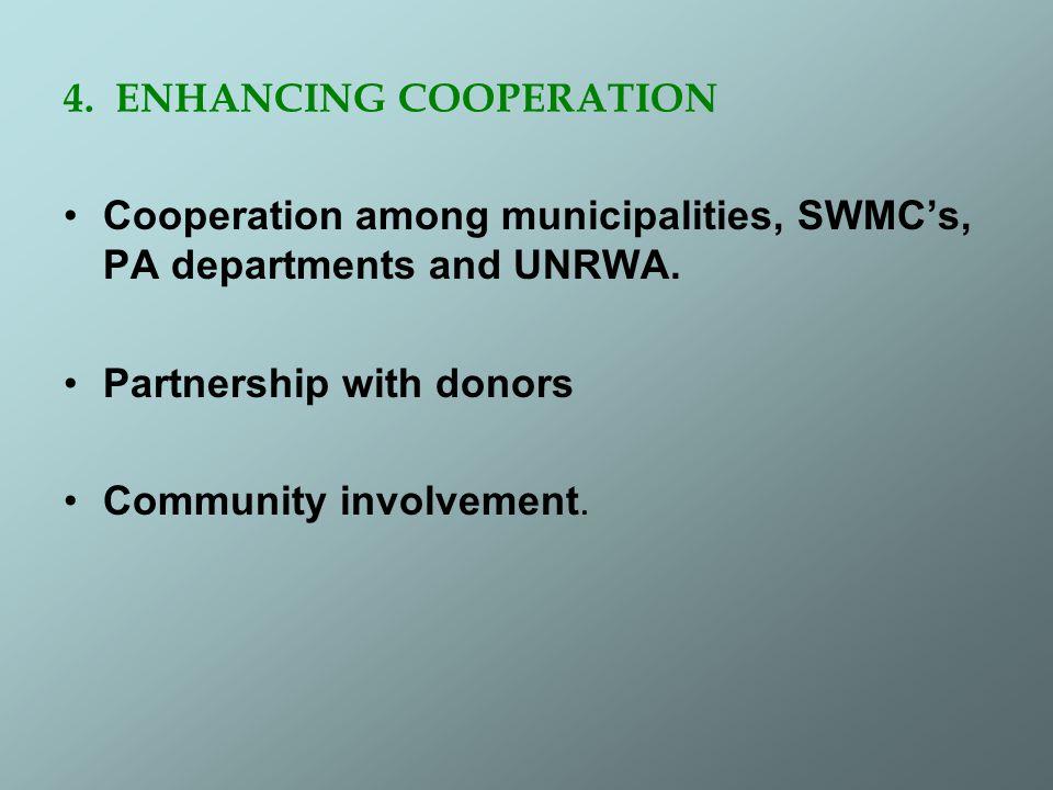 4. ENHANCING COOPERATION