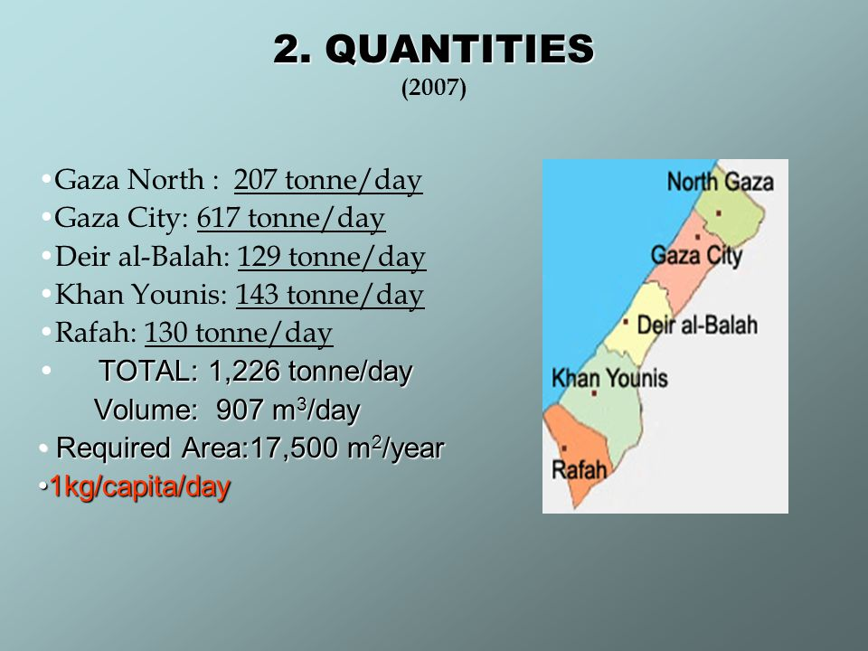 2. QUANTITIES (2007) Gaza North : 207 tonne/day