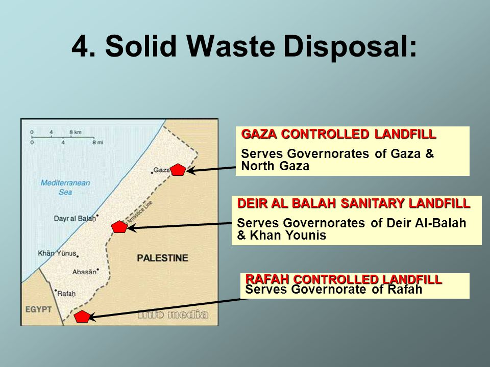 4. Solid Waste Disposal: GAZA CONTROLLED LANDFILL