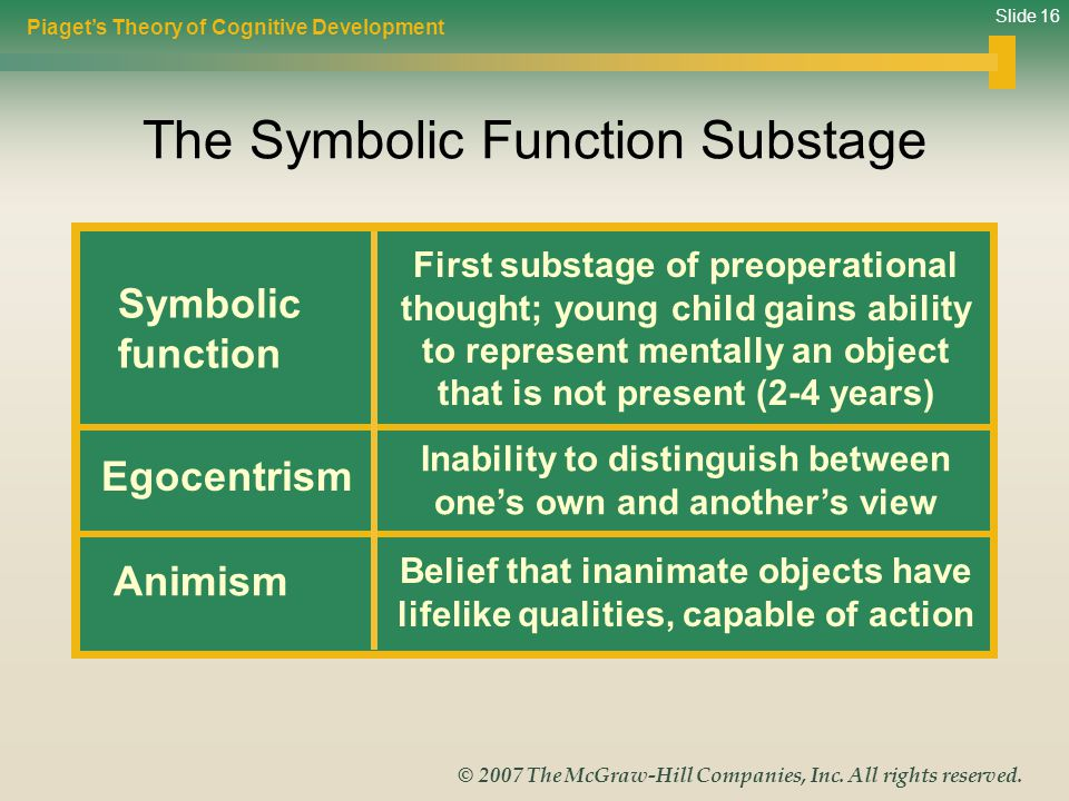 The Symbolic Function Substage