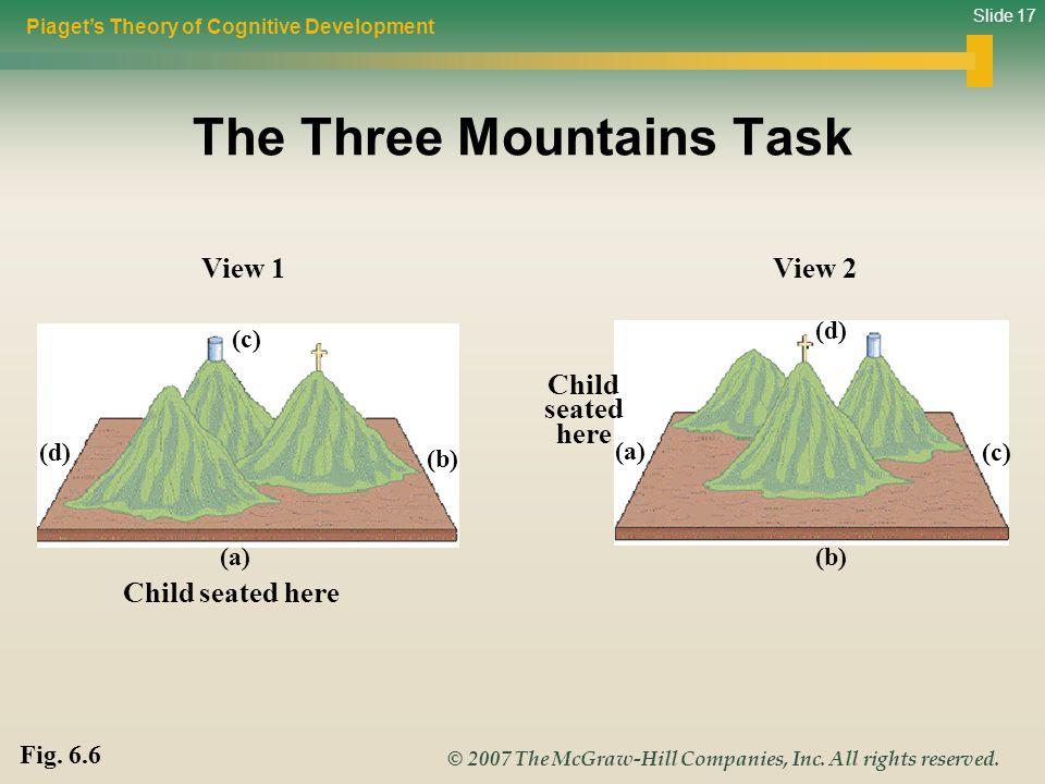 The Three Mountains Task