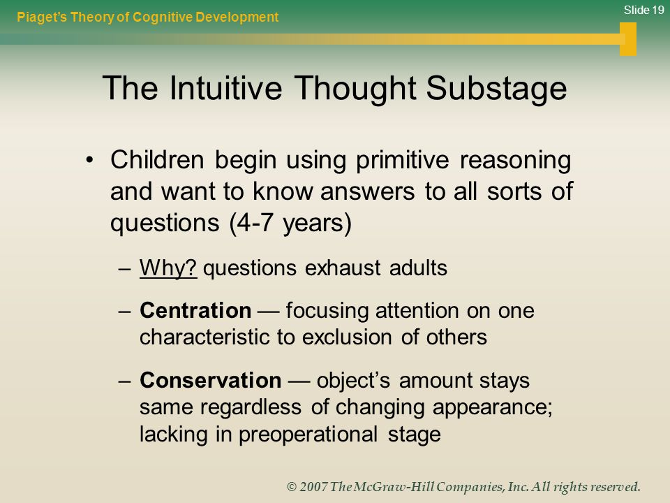 The Intuitive Thought Substage