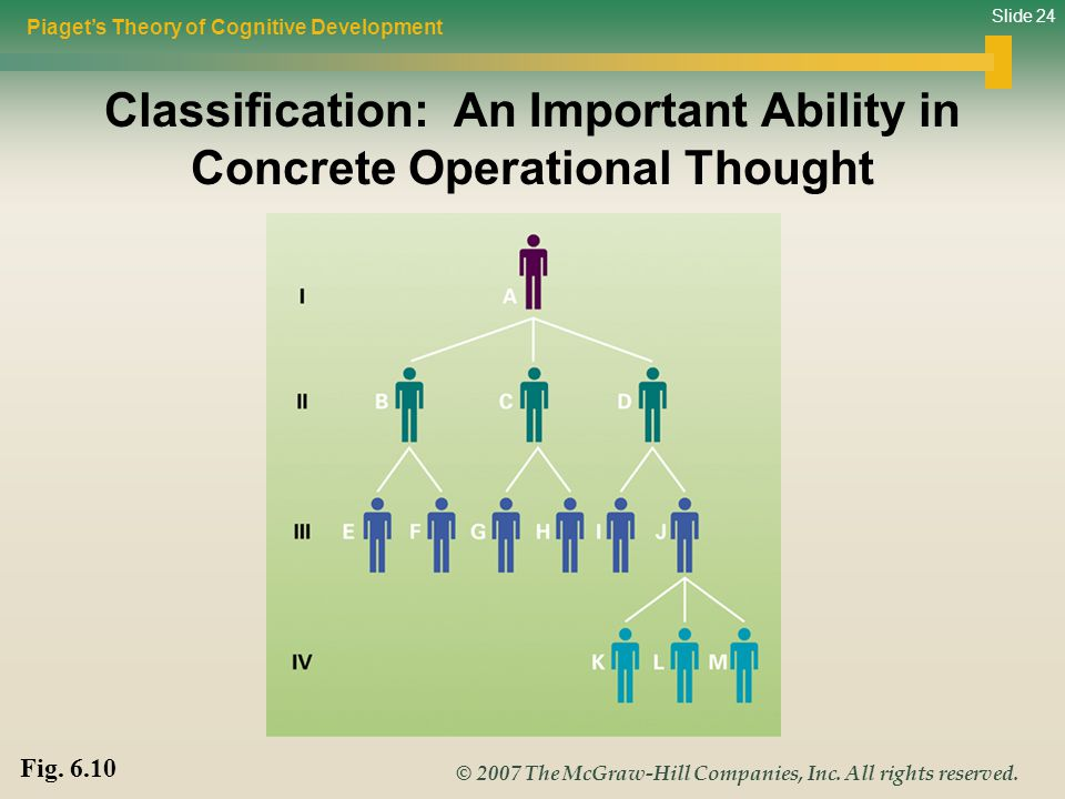 Classification: An Important Ability in Concrete Operational Thought