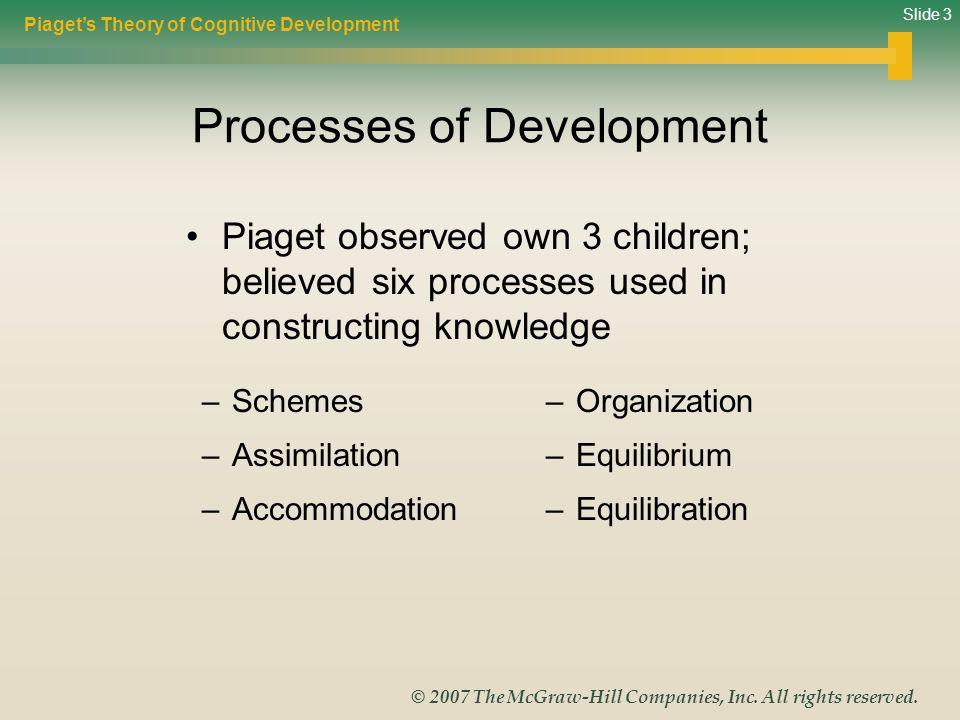 Processes of Development