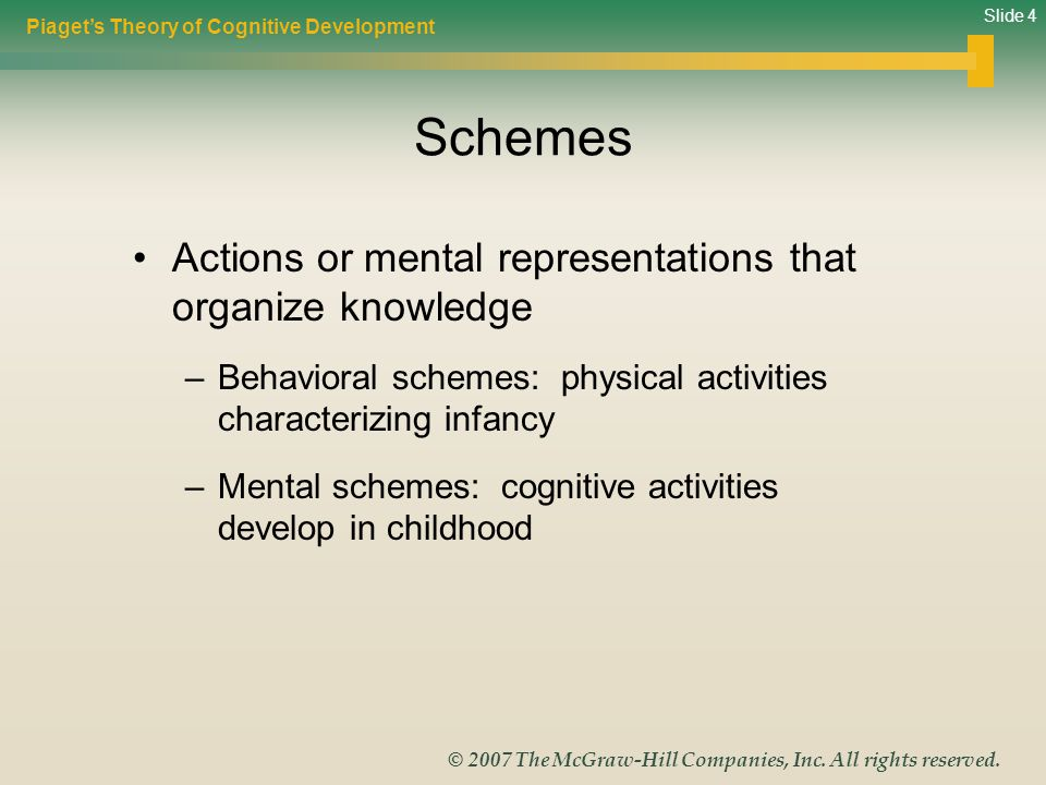 Schemes Actions or mental representations that organize knowledge