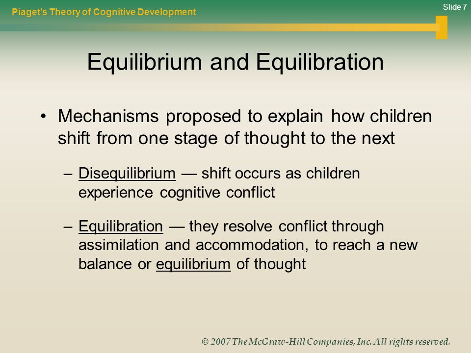 Equilibrium and Equilibration