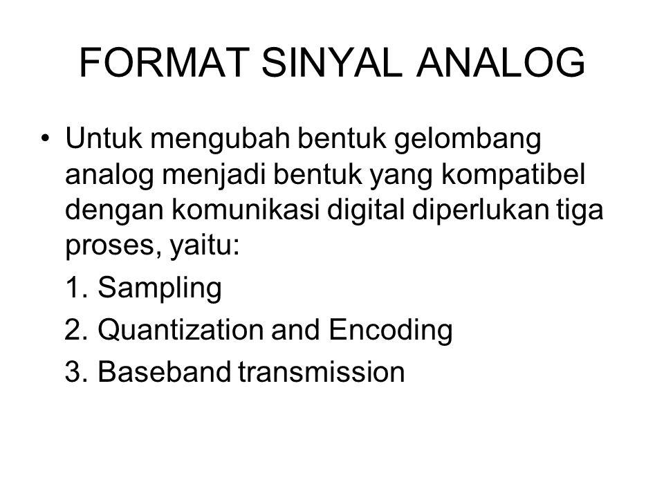 FORMAT SINYAL ANALOG Untuk mengubah bentuk gelombang analog menjadi bentuk yang kompatibel dengan komunikasi digital diperlukan tiga proses, yaitu: