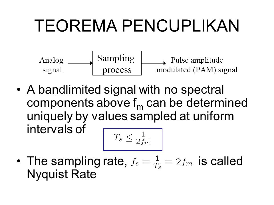 TEOREMA PENCUPLIKAN A bandlimited signal with no spectral components above fm can be determined uniquely by values sampled at uniform intervals of.