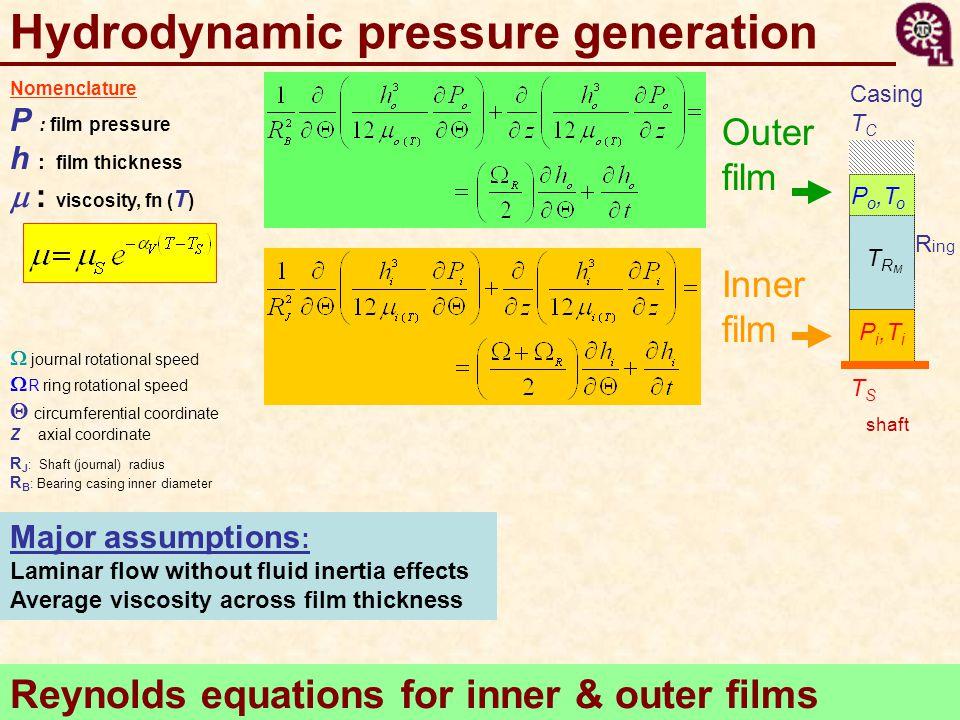 Hydrodynamic pressure generation
