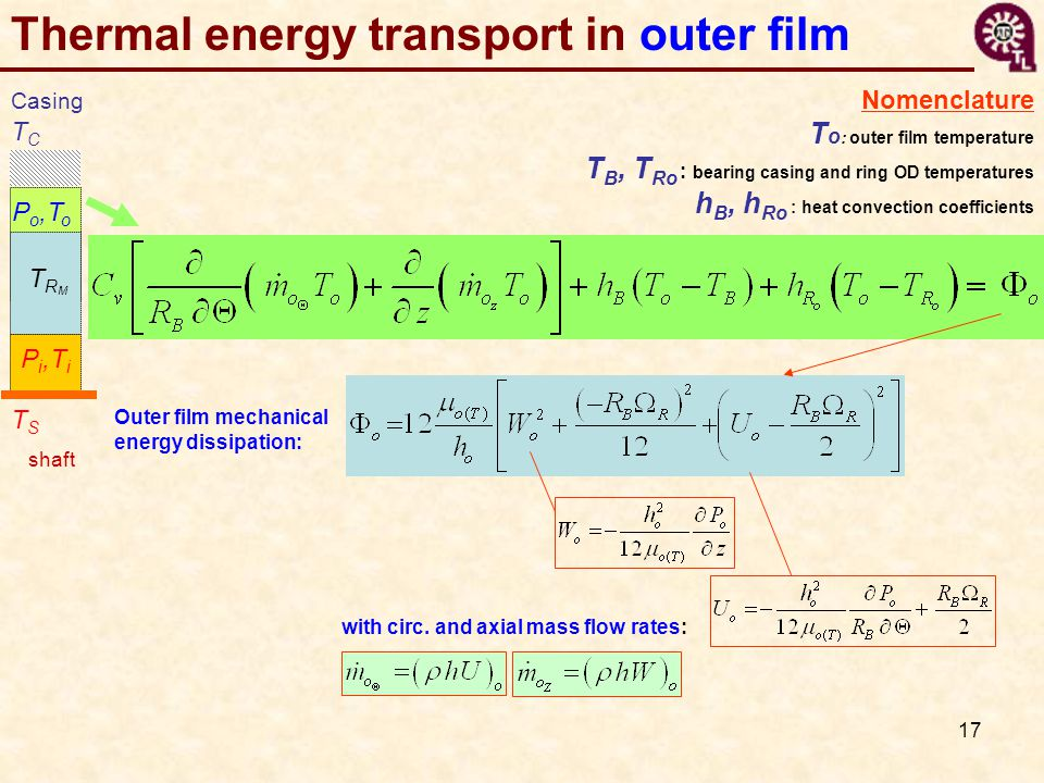 Thermal energy transport in outer film
