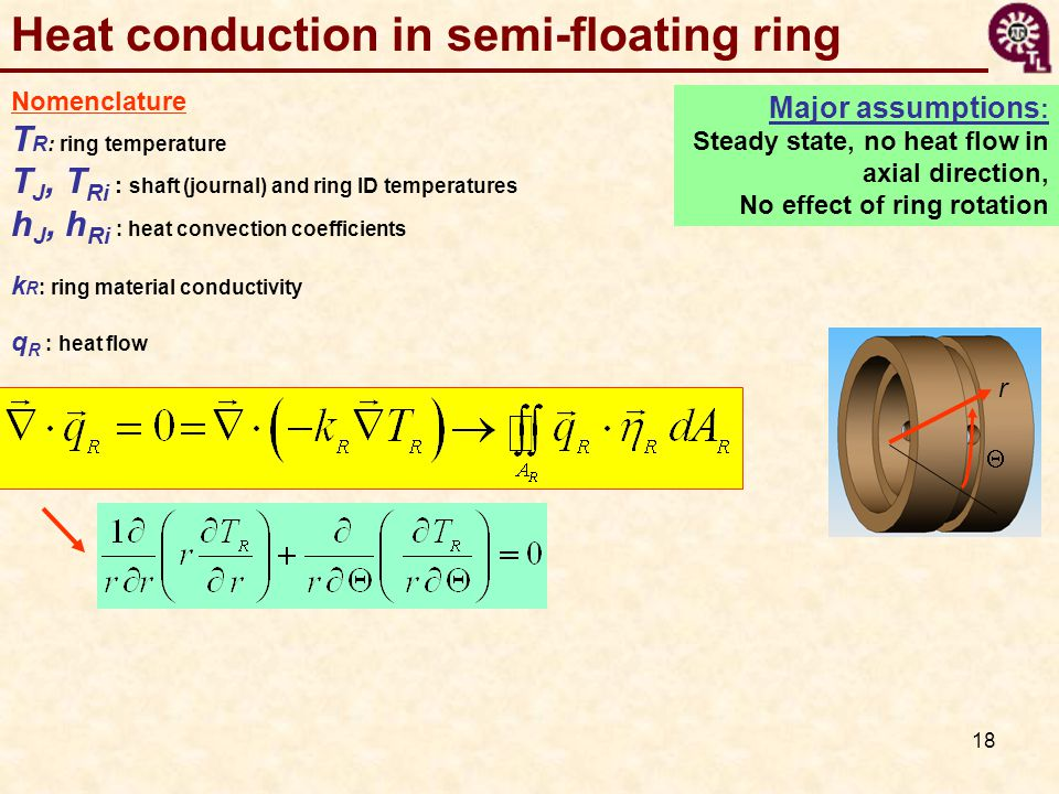 Heat conduction in semi-floating ring