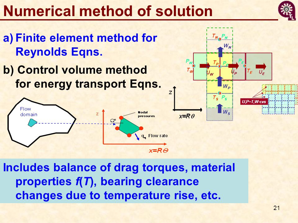 Numerical method of solution