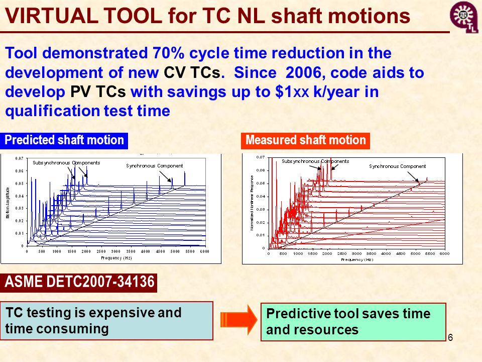 VIRTUAL TOOL for TC NL shaft motions