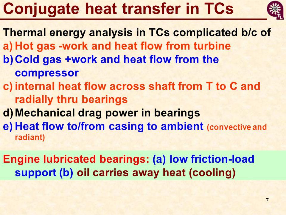 Conjugate heat transfer in TCs