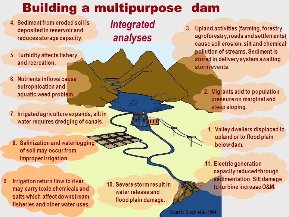 Building a multipurpose dam
