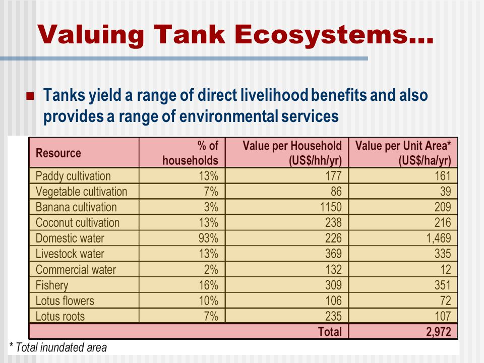 Valuing Tank Ecosystems…