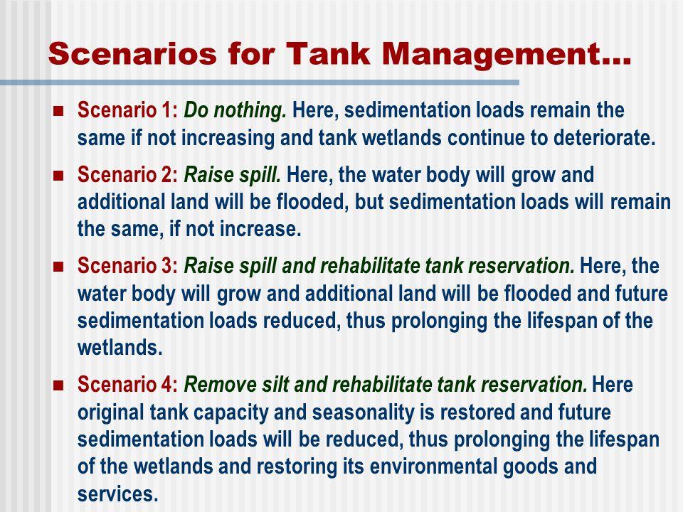 Scenarios for Tank Management…