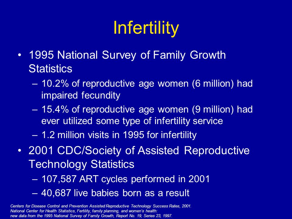 Infertility 1995 National Survey of Family Growth Statistics