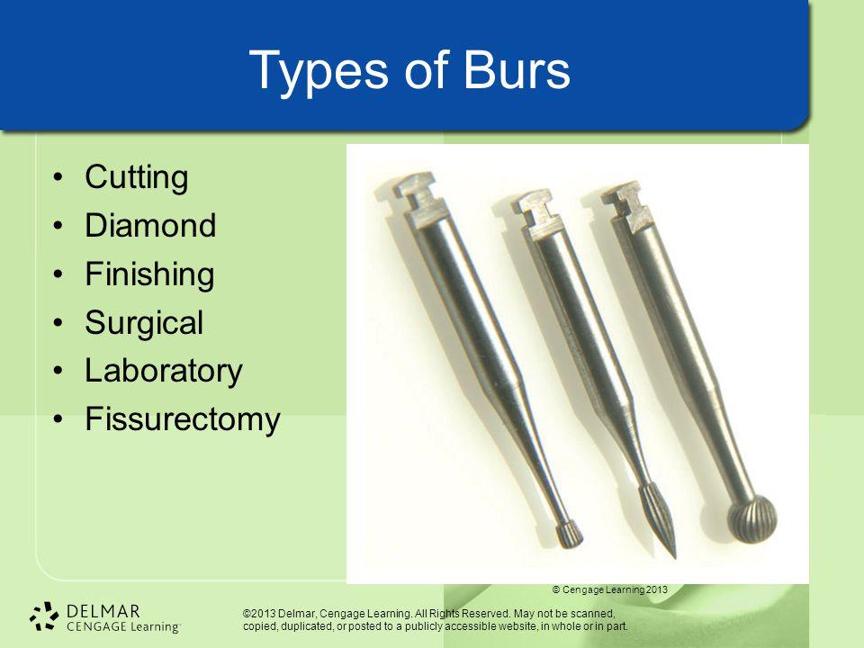Types of Burs Cutting Diamond Finishing Surgical Laboratory