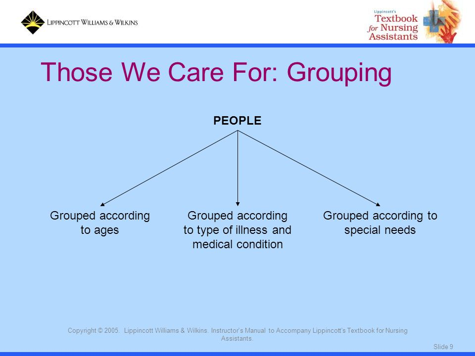 Those We Care For: Grouping